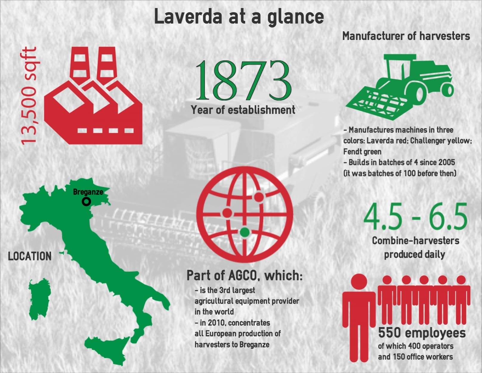 laverda information lean methodology