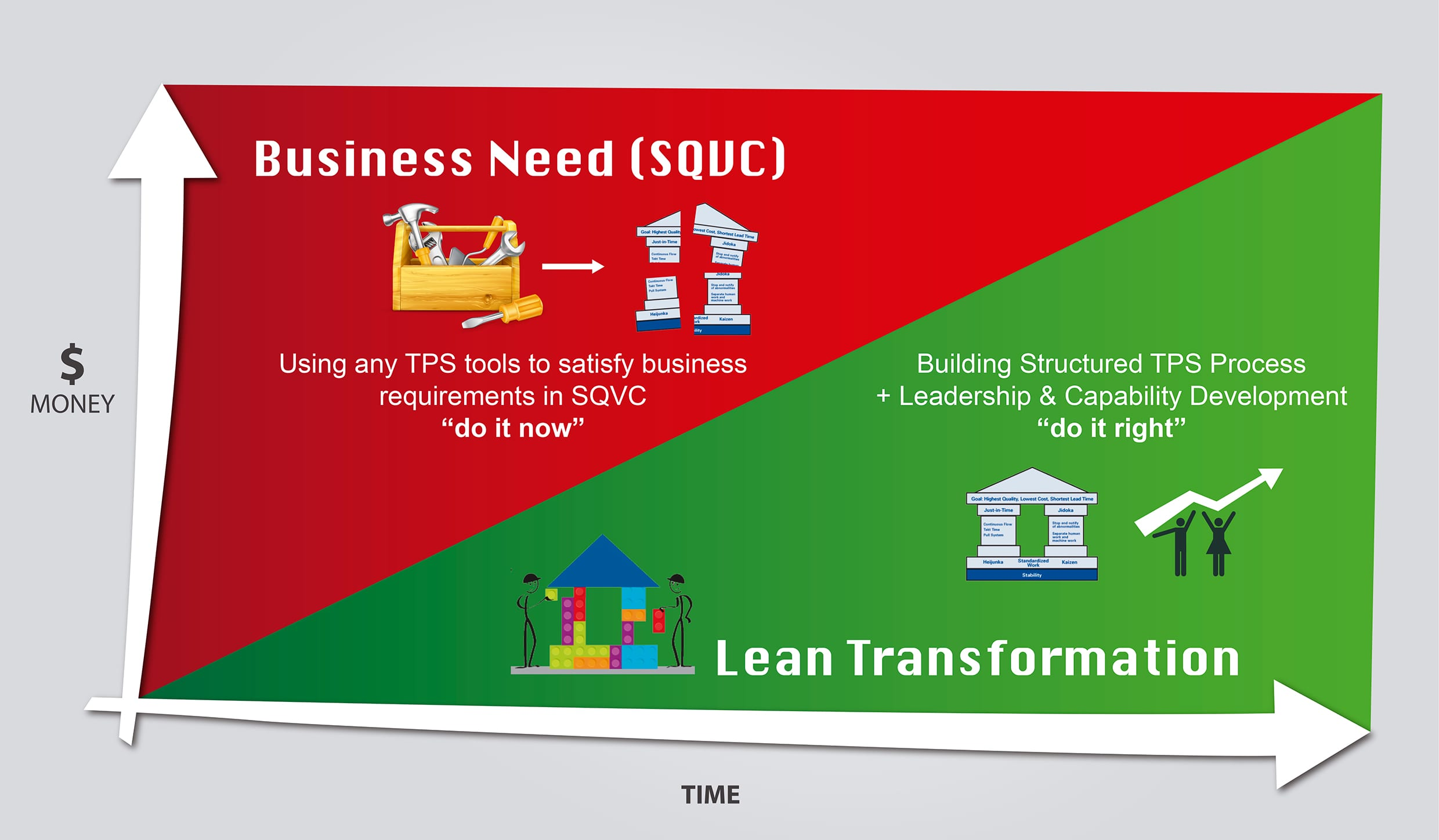 business needs lean thinking