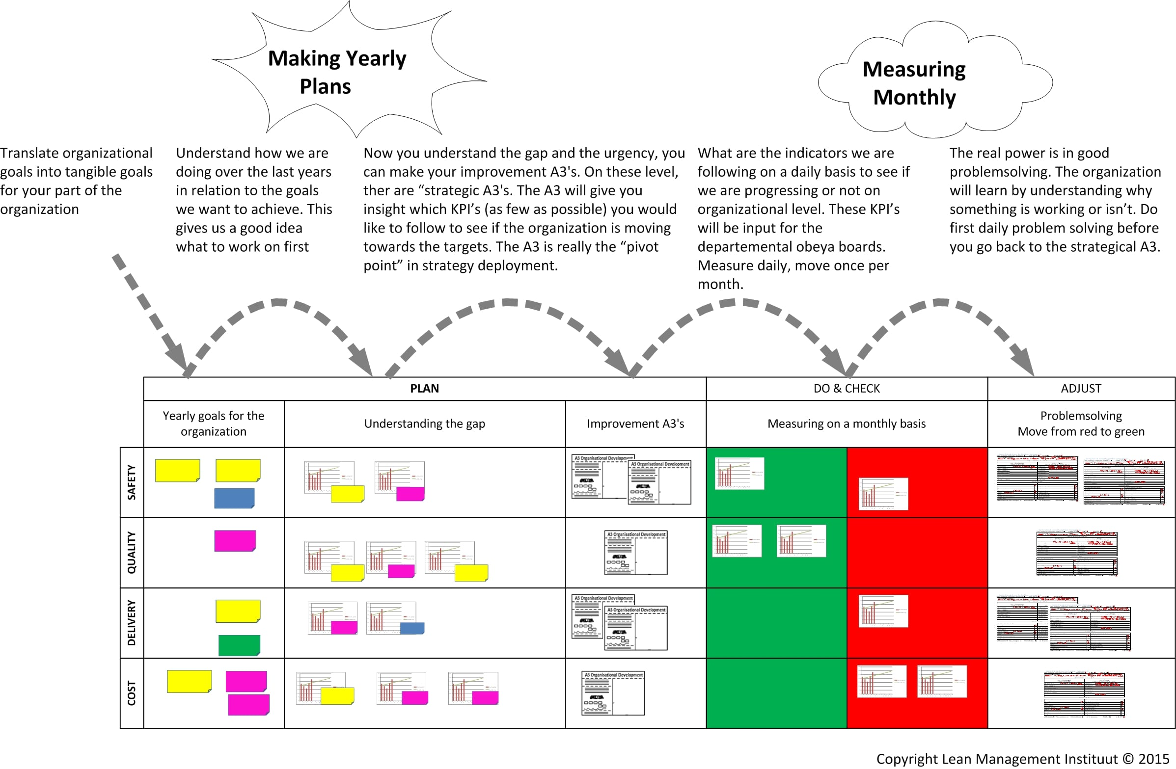 visual management lean thinking ministry