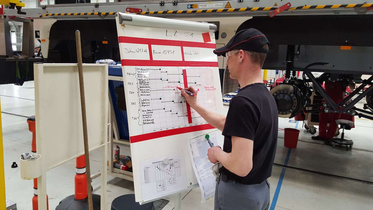 Visual management at Terex