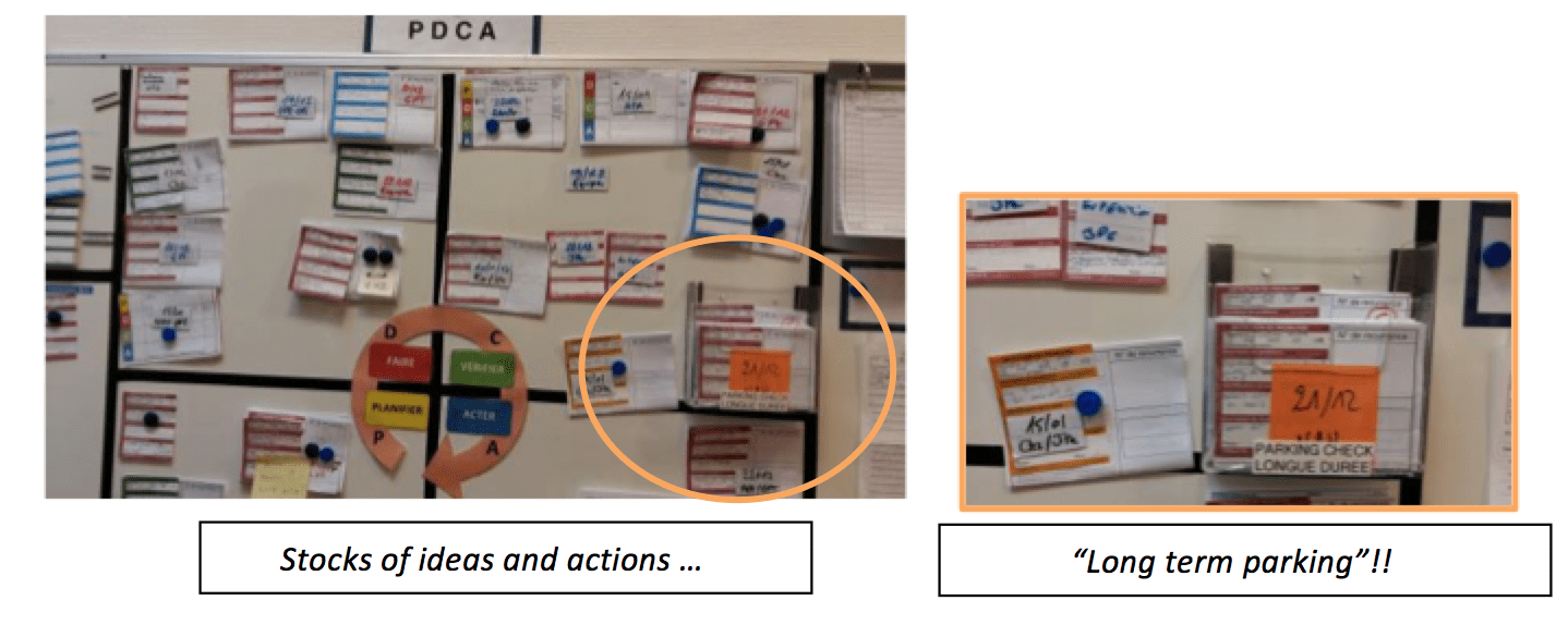 visual management lean transformation