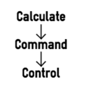 Calculate command and control
