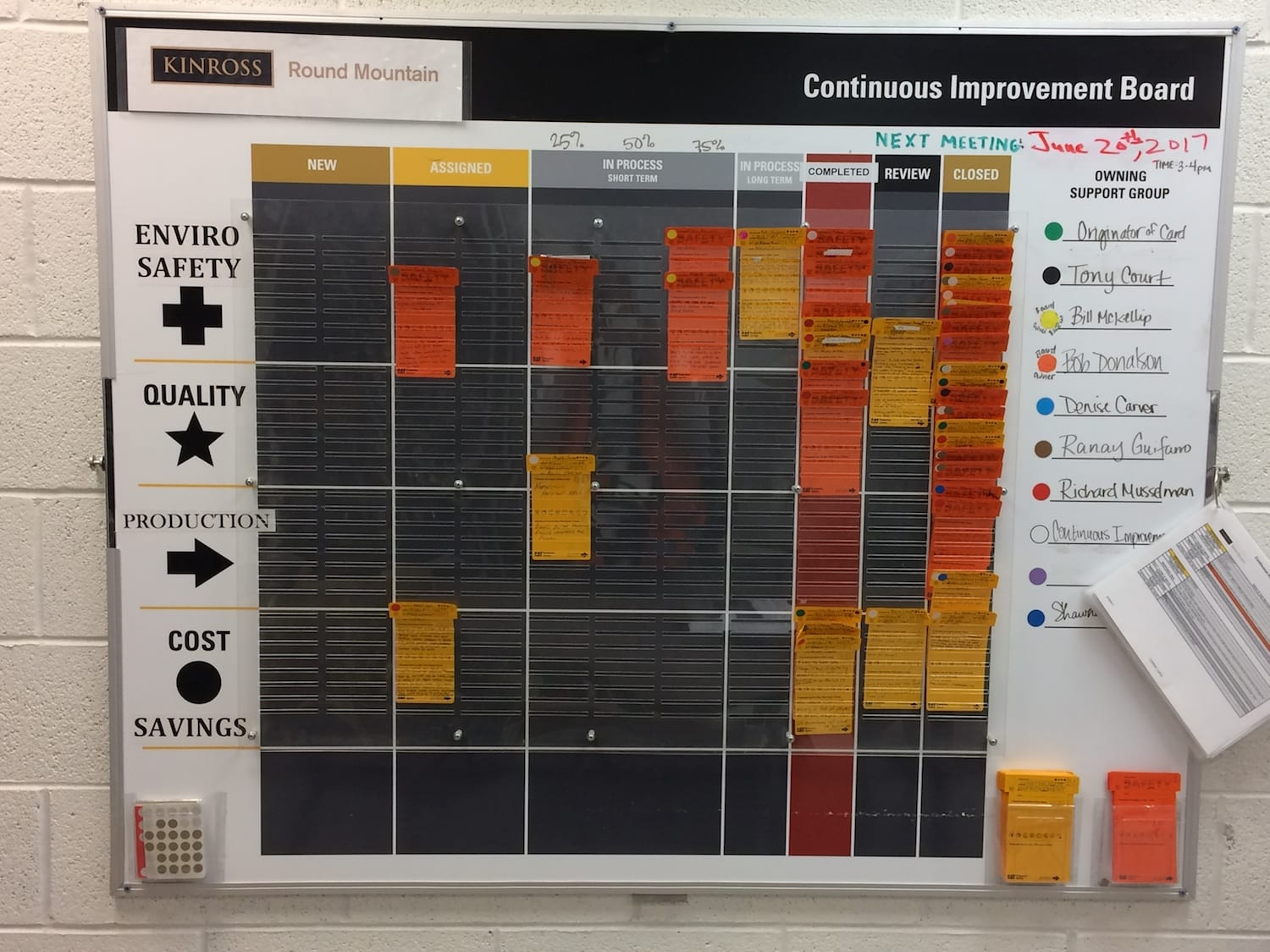 How A Kinross Mine Drives Lean Thinking Using Ci Boards