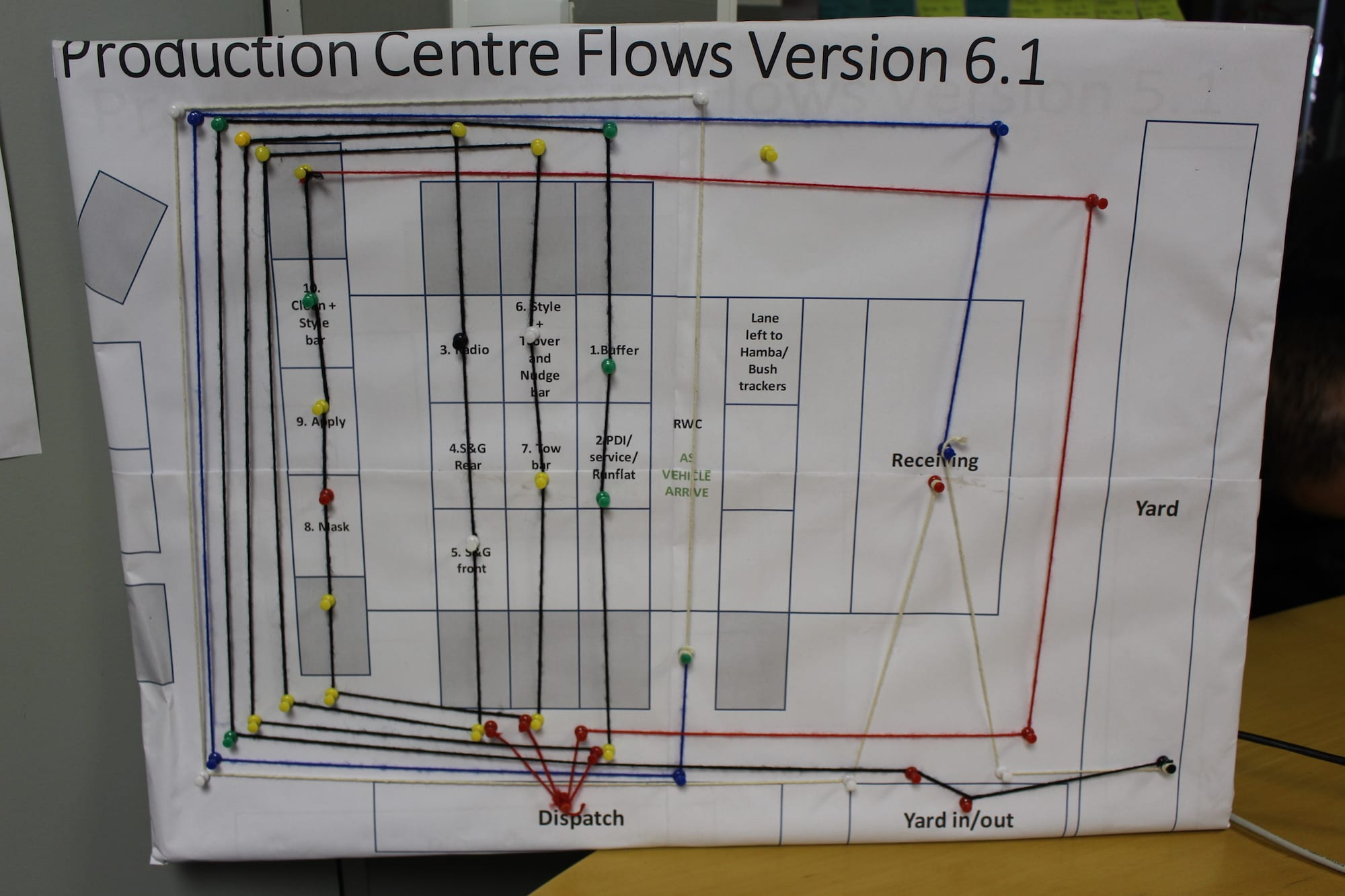 The impact of flow lean management