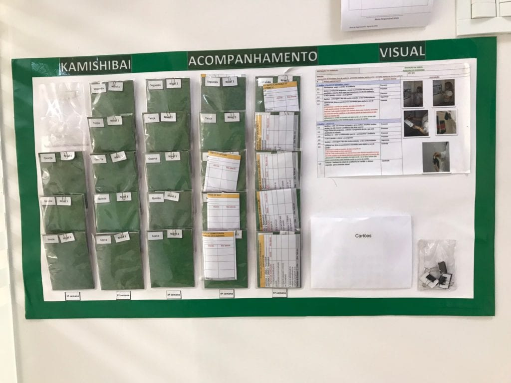 A Kamishibai board at Instituto de Oncologia do Vale