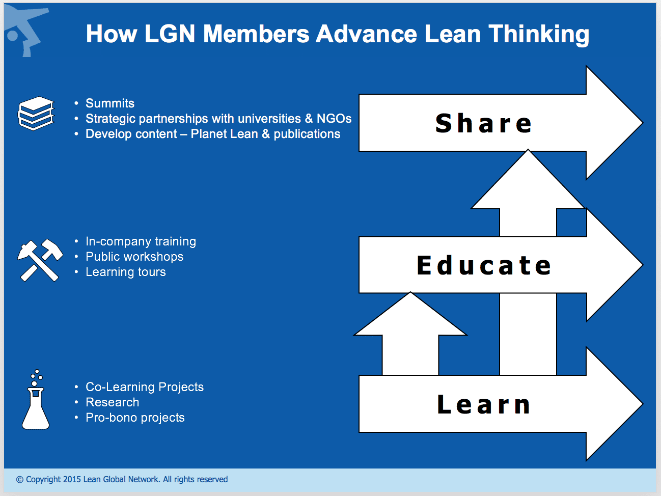 How Lean Global Network advances lean thinking around the world