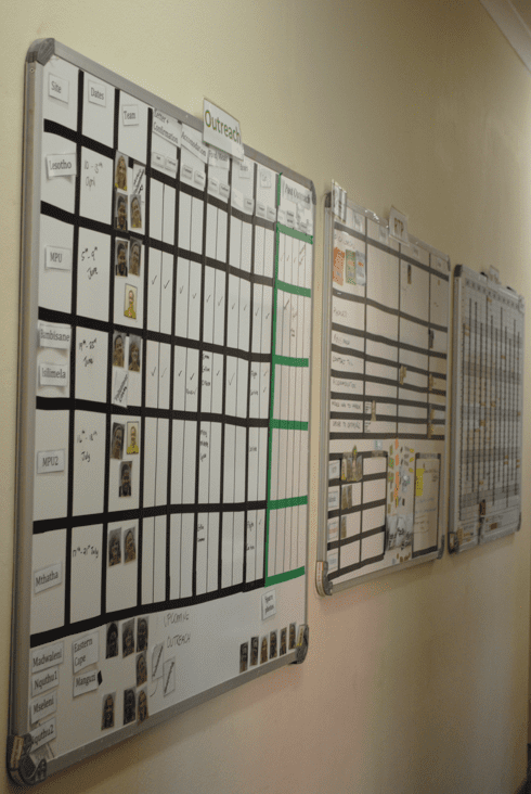 Visual management in an African NGO