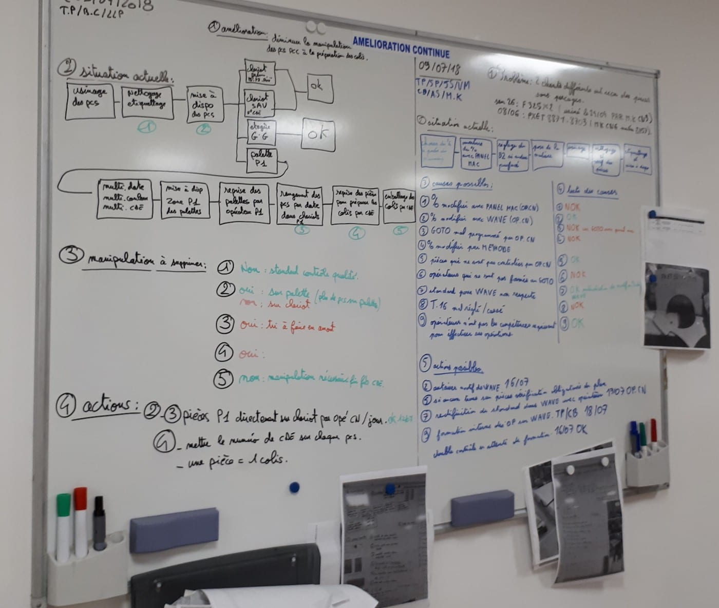 A lean continuous improvement board at Proludic