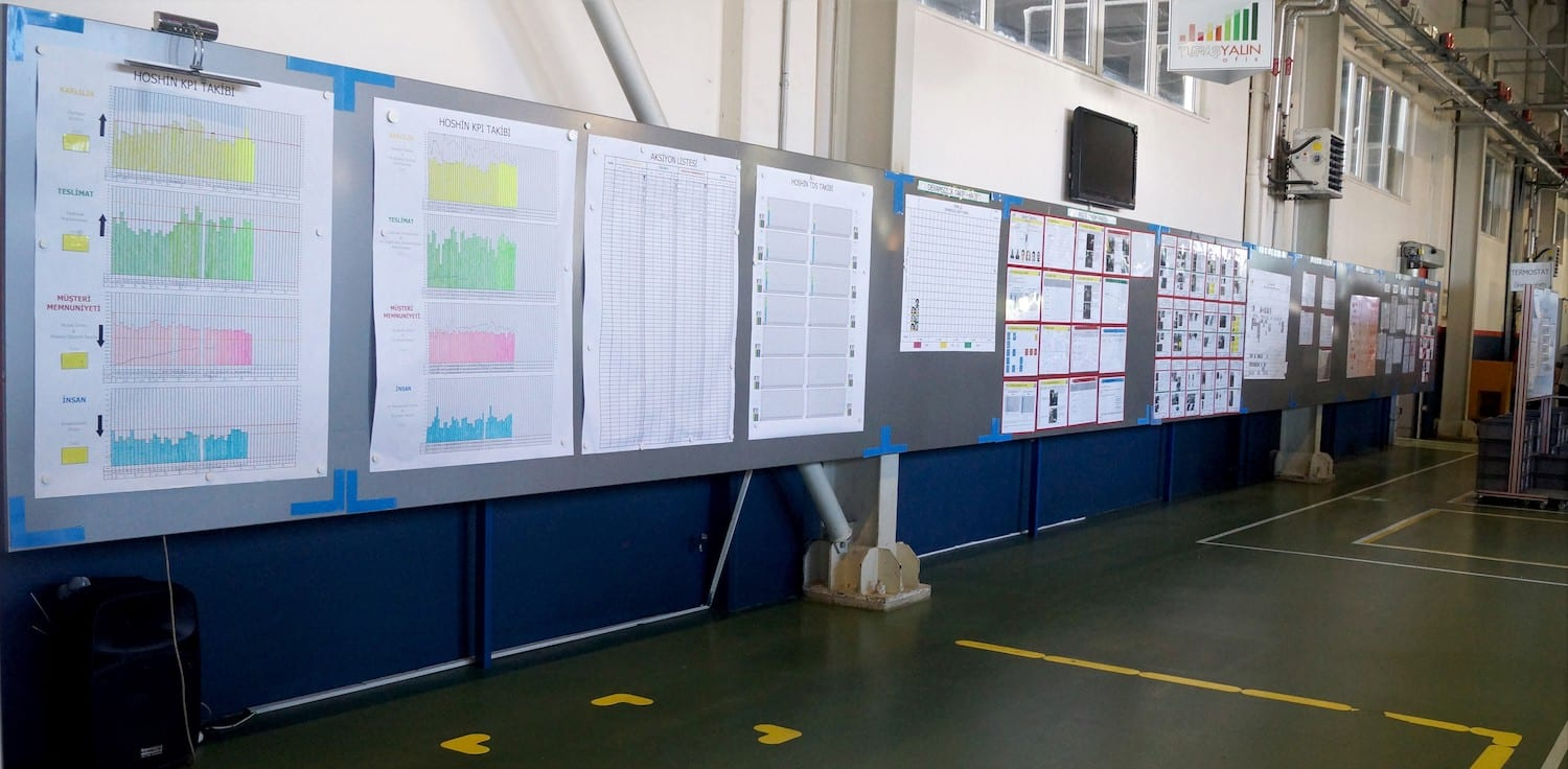 Visual management boards at Turas Gas in Turkey