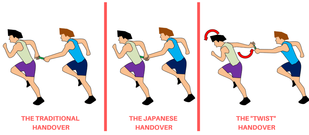 Three types of baton handover in relay