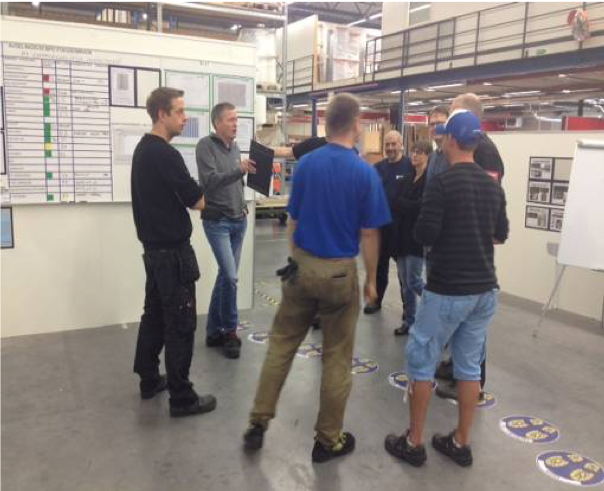A stand-up meeting on the Fibo shop floor