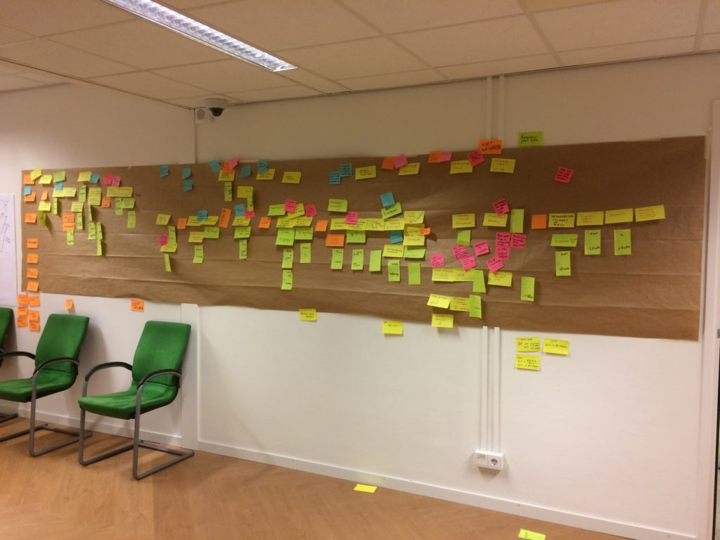 A VSM workshop kicked off the lean journey of Halte Werk