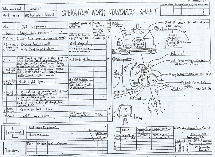 An example of a work standard sheet