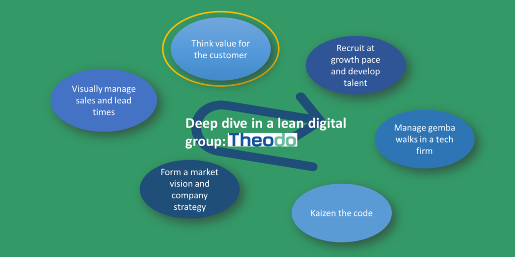 Thinking value for the customer at a lean digital firm