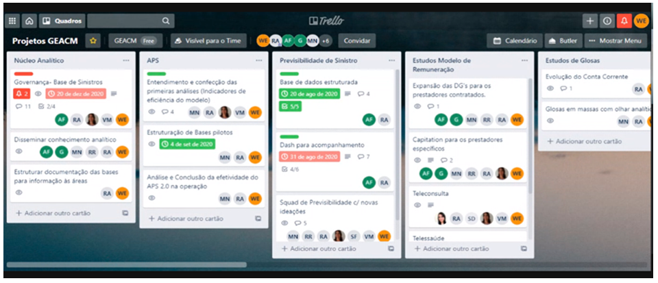 Digital tools to keep the lean improvement going at SulAmérica