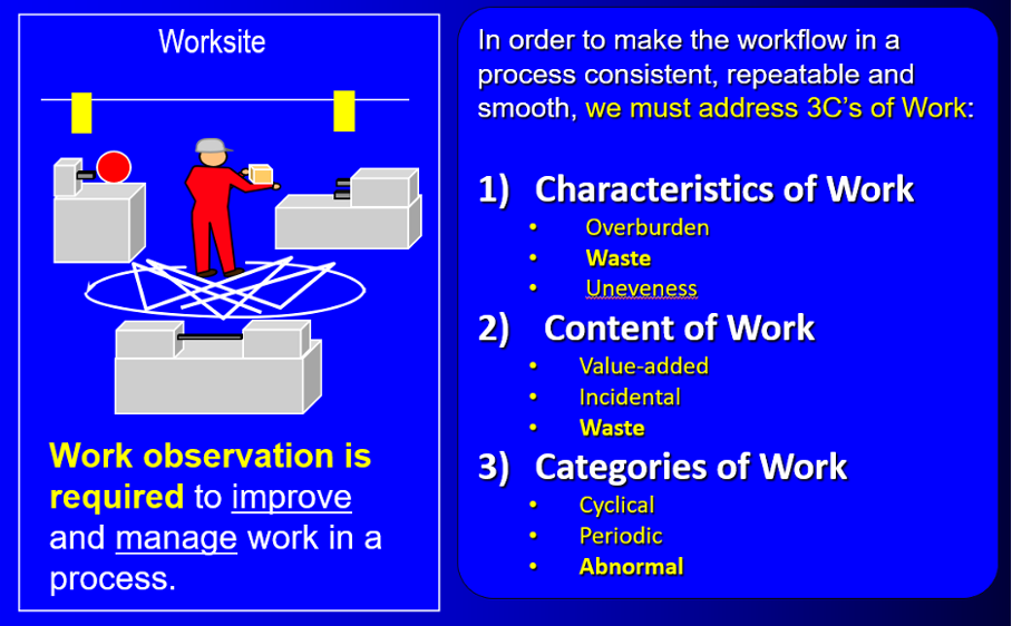 The categories of construction work