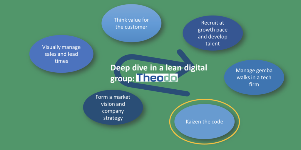 Kaizen the code at Theodo